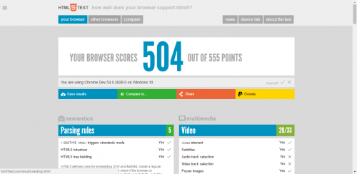 html5test for chrome canary.png